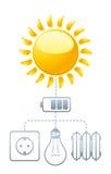 Gebruik van zonne-energie Royalty-vrije Stock Afbeeldingen