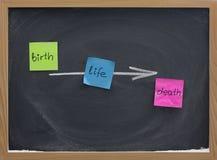 Geburt, Leben, Tod oder Führen des Zeitkonzeptes Stockbilder
