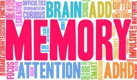 Gedächtnis-Wort-Wolke Stockbild