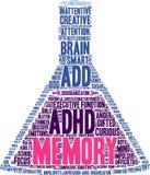 Gedächtnis-Wort-Wolke Lizenzfreie Stockbilder