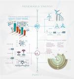 Gedetailleerde infographics Vernieuwbare of regeneratieve energie Royalty-vrije Stock Afbeelding