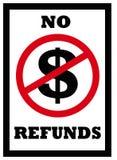 Geen terugbetalingenteken Royalty-vrije Stock Foto