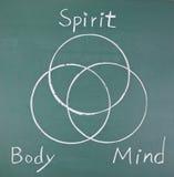 Geest, lichaam en mening, die cirkels trekken Royalty-vrije Stock Foto's
