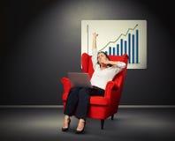 Geeuwende onderneemster tegen aanplakbiljet met positieve grafiek Stock Afbeelding