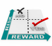 Gefahr gegen Belohnungs-Matrix - Zielen des besten Quadranten Stockfotos