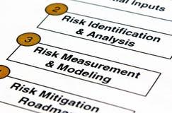 Gefahr-Planung Lizenzfreies Stockfoto