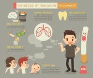 Gefahren des Rauchens Lizenzfreie Stockfotos