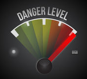 Gefahrenwaagerecht ausgerichtetes waagerecht ausgerichtetes Maßmeter von Tief zu Hoch, Stockbilder