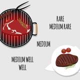 Gegrilltes Rindfleischsteak mit Rosmarin, Skizzenart-Vektorillustration auf grauem Hintergrund Röstgradsteak lizenzfreie abbildung