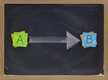 Gehender von Punkt A bis B Stockfotos