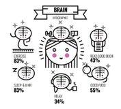 Gehirnübung Tipps der psychischen Gesundheit lizenzfreie abbildung