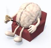 Raucherwirkung auf das Gehirn