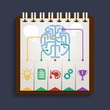 Gehirnanalyse auf Klemmbrett lizenzfreie abbildung