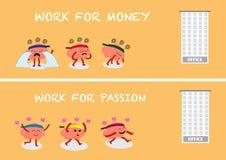 Gehirngefühl auf unterschiedlichem Arbeitszweck Stockbilder