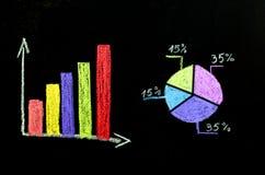 Gekleurde grafieken op bord stock afbeelding