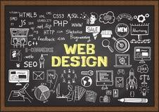 Gekritzel über Webdesign auf Tafel Stockfoto