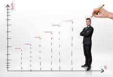 Gelächelter Geschäftsmann, der planmäßig vom Gewinn-Wachstum und von jemand Hand zeichnet rote Linie über seinem Kopf steht Lizenzfreie Stockfotos