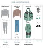 Gelaagde de winter kleedt vectorinfographics Stock Foto