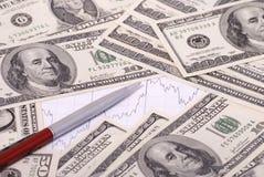 Geld, Diagramm und Feder stockfotografie