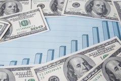 Geld mit Diagramm Lizenzfreie Stockfotografie