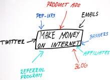 Geld Onlinestrategiendiagramm bilden Stockfotografie
