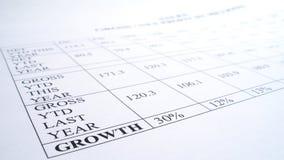 Geldmengenwachstumreport Stockfotos