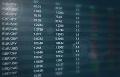 Geldumtausch-Rate Lizenzfreie Stockfotos
