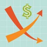 Geldumtauschrate Stockbild