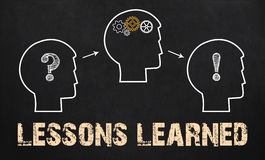 Geleerde lessen - Bedrijfsconcept op bord stock foto