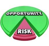 Gelegenheit gegen Risiko-Kreisdiagramm-Leitungsgefahr Stockfotos