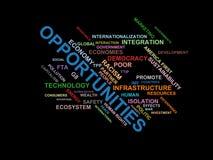 GELEGENHEITEN - Wortwolke wordcloud - Ausdrücke von der Globalisierungs-, Wirtschafts- und Politikumwelt vektor abbildung