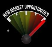 Gelegenheits-Meterzeichenkonzept des neuen Markts Stockbilder