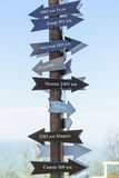 Gelendzhik, Russia - April 30.2017: Information post in the Safari Park showing directions and distances to major cities: Tula, Cy stock images