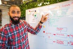 Gelukkige afro Amerikaanse mens die vinger op whiteboard richten Stock Foto's