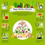 Gelukkige levensstijl infographic met gezond voedsel stock illustratie