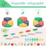Gemüse infographic Schablone für Radfahrendiagramm Stockfotos
