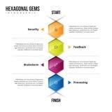 Gemas hexagonales Infographic Fotografía de archivo