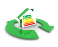 Hauptenergie-Klassen-Aufkleber Stockfoto