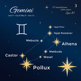 Gemini. High detailed vector illustration. 13 constellations of the zodiac with titles and proper names for stars. Brand-new astrological dates and signs Royalty Free Stock Images