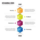 Gemmes hexagonales Infographic Photographie stock
