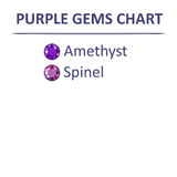 Gems purple color chart Royalty Free Stock Photo