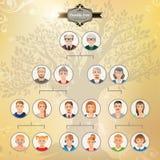 Genealogiczny drzewo twój rodzina Zdjęcia Royalty Free