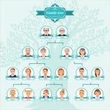 Genealogiczny drzewo twój rodzina Obrazy Stock
