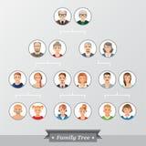 Genealogische boom van uw familie Stock Foto