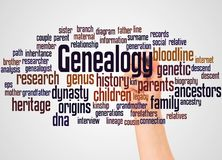 Genealogy word cloud and hand with marker concept. On white background royalty free stock image