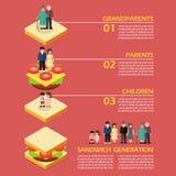 Generación Infographic del bocadillo Fotos de archivo libres de regalías