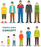 Generaciones de la gente en diversas edades aisladas en el fondo blanco en estilo plano Envejecimiento del hombre: bebé, niño, ad Imagen de archivo libre de regalías
