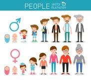Generatie van mensen van zuigelingen aan minderen Alle leeftijdscategorieën geïsoleerd op witte achtergrond, generatie van de men Royalty-vrije Stock Afbeelding