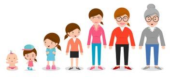 Generatie van vrouwen van zuigelingen aan minderen Alle leeftijdscategorieën geïsoleerd op witte achtergrond, generatie van vrouw Royalty-vrije Stock Afbeelding