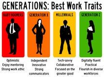 generaties op het werk stock afbeeldingen